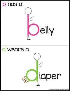 Letter B and Letter D Reversal Posters - Help pre-K and kindergarten students with letter discrimination. This trick is easy for kiddos to remember the differences between tricky letters when learning how to read. Teaching Letters, Teaching Phonics, Preschool Learning Activities, Teaching Kids, Kids Learning, Preschool Social Skills, Teaching Letter Recognition, Elementary Teaching, Kindergarten Reading