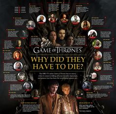 Game of Thrones Infographic: Why Did They Have to Die? - Game of ...