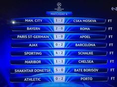 UEFA Champions League Scores 05. november 2014