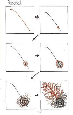 Танглы для зентангла. Растительные мотивы и перья | Море идей