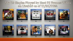 Top 10 Singles Played as of 12/28/2014 by Host DJ Yvonne Wilcox on @Live365 #Live365 Available on @iTunes #iTunes also on @Amazon #Amazon