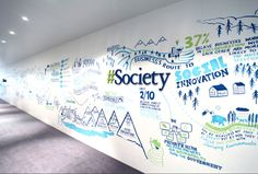 environmental graphics on huge wall in offices