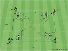 Soccer drills - soccer coaches 04