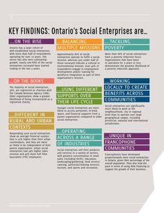 Inspiring Innovation Social Enterprise In Ontario By Ccednet