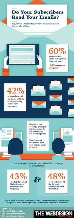 #Emailmarketing is still one of the most effective ways to deliver your message to a target audience.