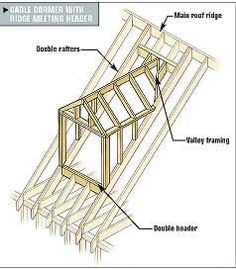 gable dormer construction