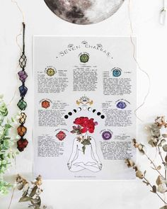 Hey, I found this really awesome Etsy listing at https://www.etsy.com/listing/498573072/7-chakras-poster-law-of-attraction