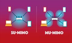 Multiple In, Multiple Out - called MIMO, is use antennas transfer-in or out wireless signal. Best Wireless Router, Geek Culture, Geek Stuff, Geek Things