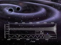 Gravity waves are basically ripples/distortions in the medium that we live in, space-time itself. Theoretical Physics, Quantum Physics, Cosmos, Black Hole Theory, Black Holes In Space, Gravity Waves, Quantum World, Gravitational Waves, Space Time