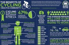 The Benefits of Cycling - They Are Many