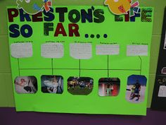 1st grade timeline project … | Pinteres…