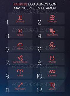 Los signos con más suerte en el amor #Astrología #Zodiaco #Astrologeando