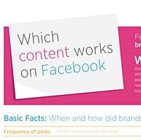 Quels sont les contenus de marques qui fonctionnent sur Facebook ?