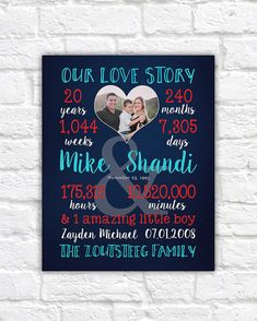 Anniversary Gifts For Him or Her, 20 Year Anniversary Present, for Men, Women, Husband, Wife, Canvas Art, Red, White, Blue, Christmas Gift