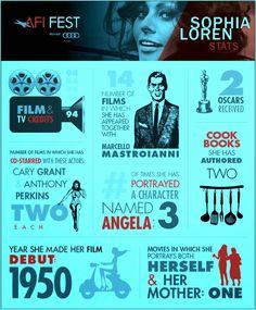 Dateline Movies Presents the Iconic Sofia Loren | Dateline Movies http://www.datelinemovies.com/2014/11/dateline-movies-presentsthe-iconic.html