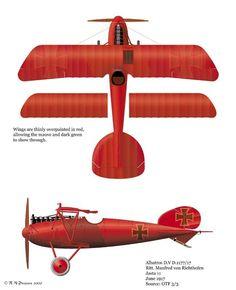 Albatros DVa  Von Richthofen
