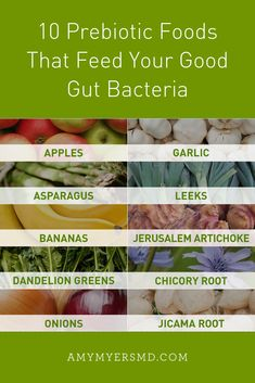 Probiotics may get all the hype, yet prebiotics are just as essential for your gut health! Eat these 10 prebiotic foods to feed your good gut bacteria. Thyroid Health, Gut Health, Health Tips, Healthy Junk Food, Healthy Eats, Healthy Foods, Good Gut Bacteria, Prebiotic Foods, Prebiotics And Probiotics