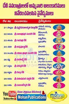 Bhakti Books | Bhakthi Books | Mohan Publications | Telugu Books | pdf | Chaganti | Bhakti Pustakalu: నవరాత్రి నైవేద్యాలు అలంకారాలు | Navaratri Naivedyalu Alankaralu | navaratri naivedyam in telugu, navratri naivedyam for 9 days in telugu, navratri prasadam 9 days in vijayawada navratri prasadam recipes, devi navaratri alankaram and prasadam 2018, navratri naivedyam in telugu, navratri bhog for 9 days, navratri naivedyam in telugu Hindu Vedas, Hindu Deities, Vedic Mantras, Hindu Mantras, Navratri Puja, Telugu Inspirational Quotes, Devotional Quotes, Daily Devotional, Astrology Books