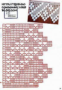 This is an interesting and nice stitch pattern: the Chevron Retro Stitch Wave Crochet pattern which I'm sure you guys would like to know how it is done. This lace chevron stitch is easy to make and is perfect for shawls and blankets. Crochet Edging Patterns, Crochet Lace Edging, Crochet Motifs, Crochet Borders, Crochet Diagram, Crochet Chart, Thread Crochet, Crochet Trim, Crochet Designs