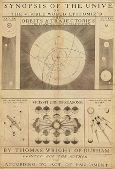A 1742 map of the solar system, printed according to act of parliament!