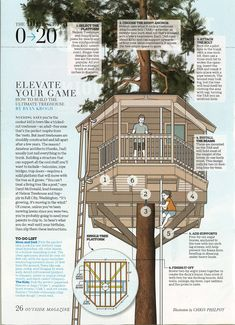 Tree house plans several different designs fort hut playhouse