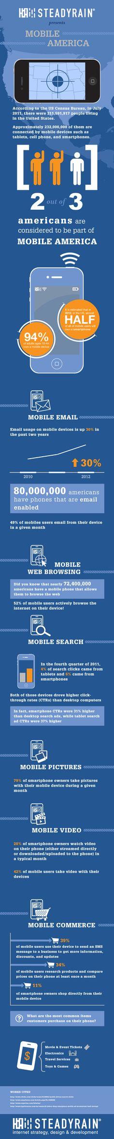 Mobile America #Mobile #Infographic