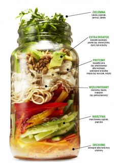 Jedzenie do pracy: sałatka w słoiku | Cosmopolitan.pl Healthy Salads, Healthy Recipes, Salad In A Jar, Impreza, I Foods, Food Inspiration, Meal Prep, Clean Eating, Good Food