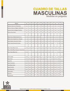 modelist kitapları: Manual-de-Patronaje-Basico-e-Interpretacion-de-Disenos Sewing Doll Clothes, Sewing Dolls, Techniques Couture, Sewing Techniques, Stitch Patterns, Sewing Patterns, Sleeves Designs For Dresses, Modelista, Fashion Vocabulary