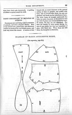 January, 1859: Marie Antionette Fichu, pattern