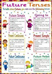 English worksheet: Future Tenses (Part 1)