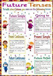 English worksheet: Future Tenses (Part 1)