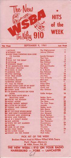 Top 40  1961