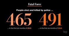 Nearly 500 died in the year's first half, with national outrage mounting over recent killings.