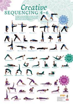 Creative Sequencing 4-6 Poster von Yoga Aktuell von YOGISTAR.COM   Yoga-Zubehör, Yogamatten und Yoga