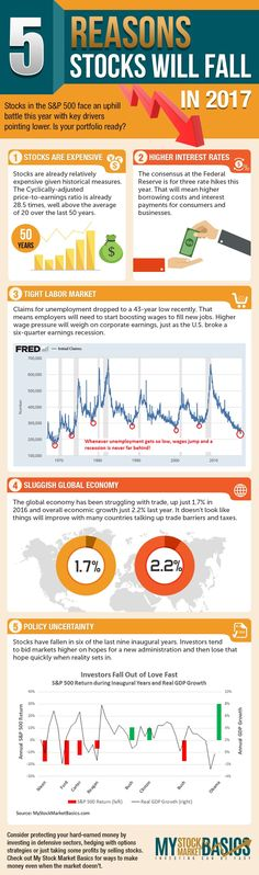 Just found this stock market infographic and glad I did. Some smart advice for investing and could save investors a lot of money if we do see a stock market crash this year. Better safe than sorry. More on trading on interessante-dinge.de