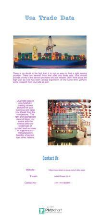 usa imports data | Piktochart Infographic Editor