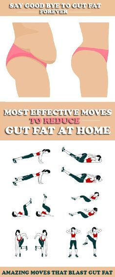 This workout targets your core muscles, tightening your abs and giving you a smaller, flatter stomach.Do two sets of the moves in this 20-minute routine twice a week, and you'll say goodbye to that  Gut flab in no time. 1. PLANK: How to do it: It should be started by getting into a pushup position. …