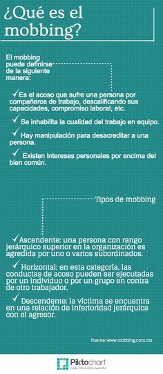 Hola: Una infografía sobre qué es mobbing. Vía Un saludo