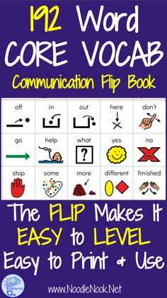 Need a low-tech and easy way to start developing language in a student with AAC needs? Looking for something more dynamic than a standard old 12-box board? This is it!
