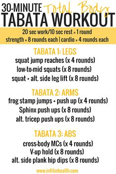 The HIIT Workout You Should Try This Year: Tabata