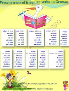 Present tense of irregular verbs German Verb Chart, Grammar Chart, Basic German, Learn German, German Grammar, German Words, German Resources, Deutsch Language, Germany Language
