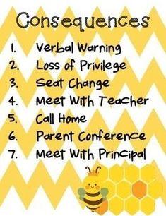 Kindergarten Classroom Rules, Classroom Norms, Classroom Expectations, Classroom Procedures, 2nd Grade Classroom, Special Education Classroom, Future Classroom, School Classroom, Classroom Themes