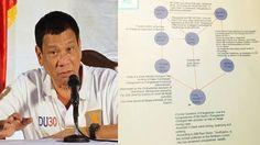 #Duterte, #News JUST IN - President Duterte RELEASES 'NBP Drug Link Matrix', See Names Of The Officials INVOLVED! - http://wp.me/p5GV1p-2Va