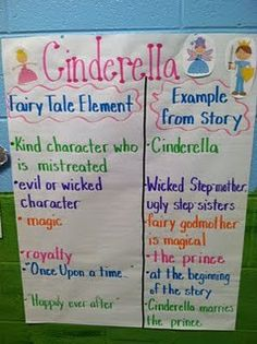 For teaching fairy tale elements
