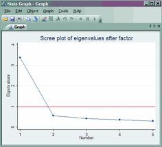 11 Best Economics images   Economics, Statistics, Online courses