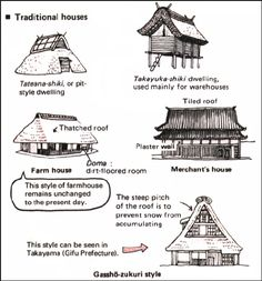 JAPANESE ARCHITECTURE: WOOD, EARTHQUAKES, TEA ROOMS AND TRADITIONAL HOMES - Japan | Facts and Details