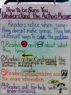 How to be Sure You Understand the Author's Message (Fountas and Pinnell strategy)