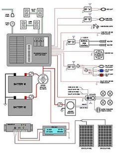 Dual Battery Wiring Diagram For Rv likewise 7 Plug Wiring Diagram besides 3 Prong Twist Lock Plug Wiring Diagram further Twist Lock Wiring Diagram in addition Nema L6 30r Plug Wiring Diagram. on wiring diagram 50 amp rv