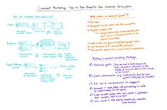 Comment Marketing: How to Earn Benefits from Community Participation - Whiteboard Friday Posted by randfish It's been a few years since we've covered the topic of comment marketing, but that doesn't. Social Marketing, Inbound Marketing, Content Marketing, Affiliate Marketing, Digital Marketing, Marketing News, Whiteboard Friday, What You Can Do, How To Get