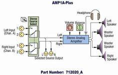 AMP1A-PLUS | Wohler Technologies Speaker Amplifier, Monitor, Audio, Floor Plans, Technology, Tech, Tecnologia, Floor Plan Drawing, House Floor Plans
